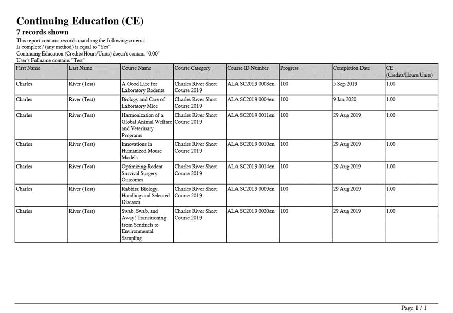Continuing Education Report (Adobe PDF Export)